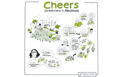 Don't miss CHEERS final conference on 6 July 2021